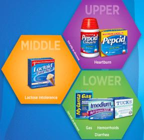 Digestive Health Kit