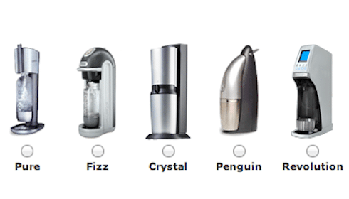 Accessory for SodaStream Owners