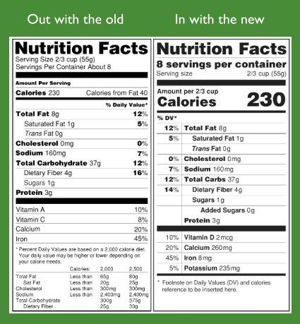 new food labels