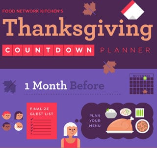 food network thanksgiving planner inforgraphic