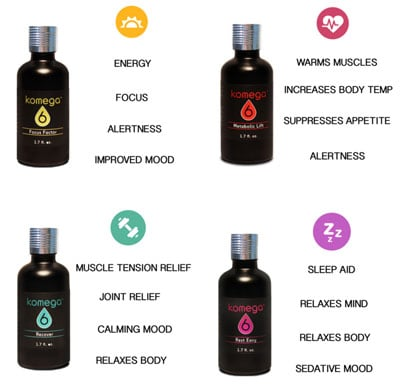FREE komega6 Sport Essential Oil Serum Samples