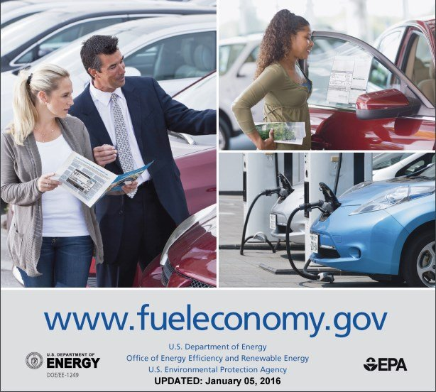 Free 2016 Fuel Economy Guide