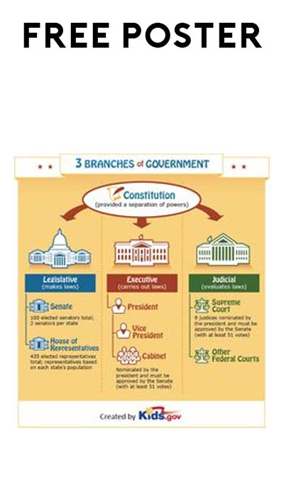 FREE Kids.gov 3 Branches of Government Poster - Yo! Free Samples