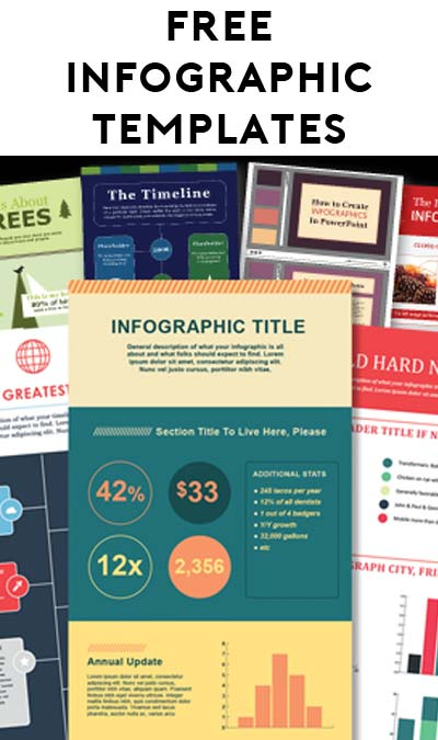 Free Infographic Templates From Hubspot