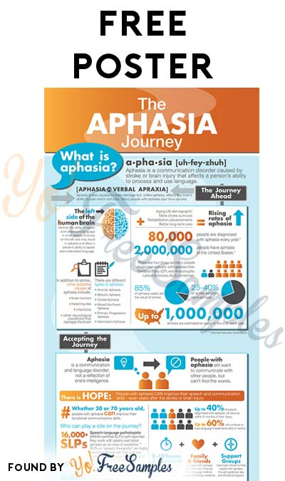 FREE Aphasia Journey Poster [Verified Received By Mail]